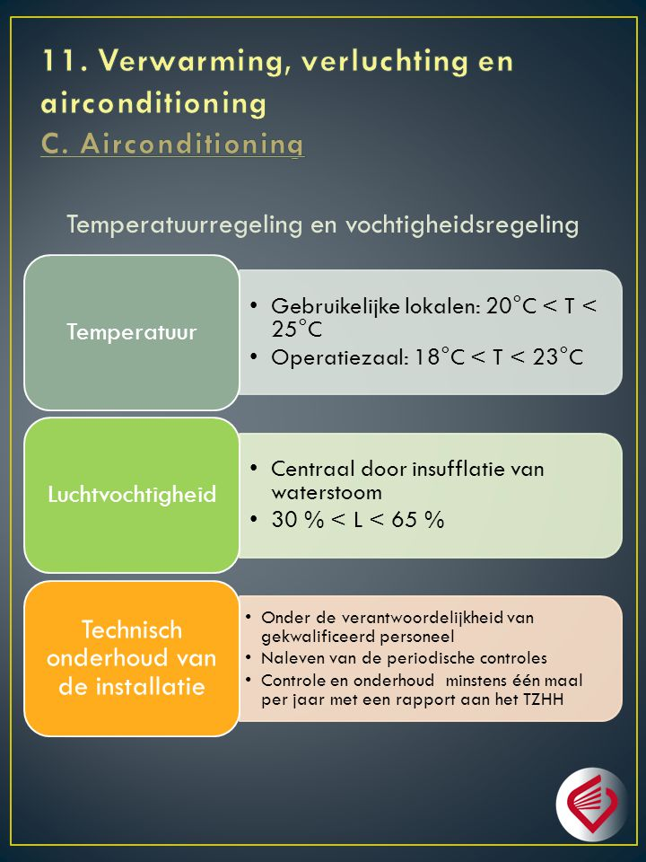 11. Verwarming, verluchting en airconditioning C. Airconditioning