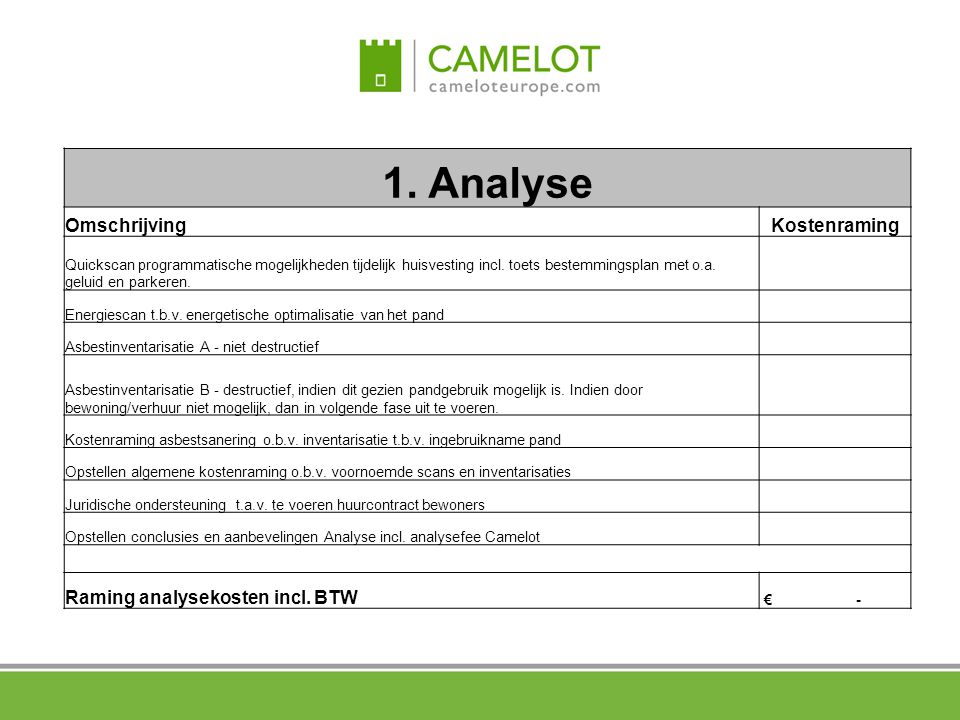 1. Analyse Omschrijving Kostenraming Raming analysekosten incl. BTW