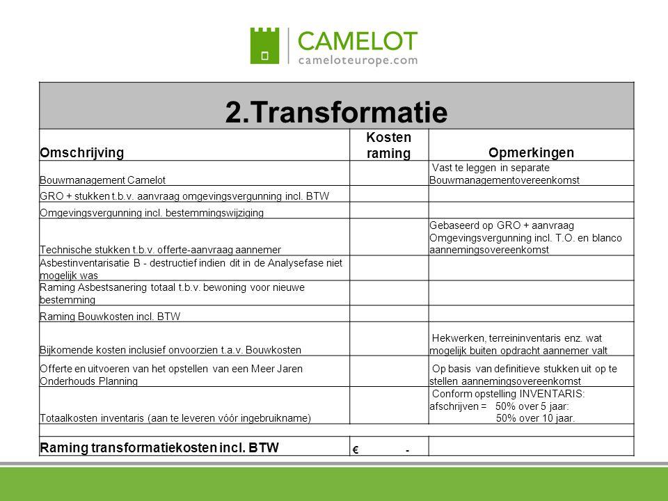 2.Transformatie Omschrijving Kosten raming Opmerkingen