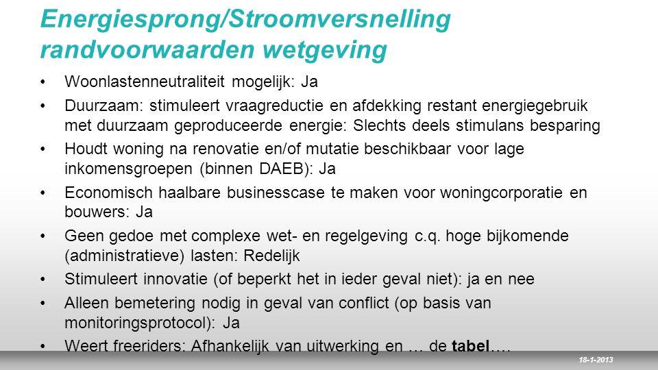 Energiesprong/Stroomversnelling randvoorwaarden wetgeving