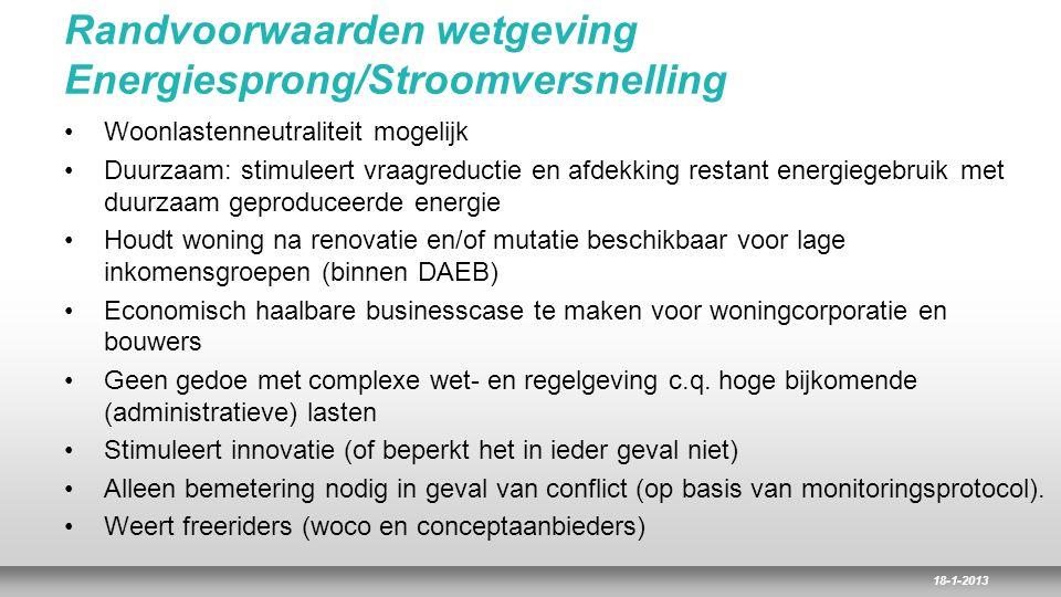Randvoorwaarden wetgeving Energiesprong/Stroomversnelling