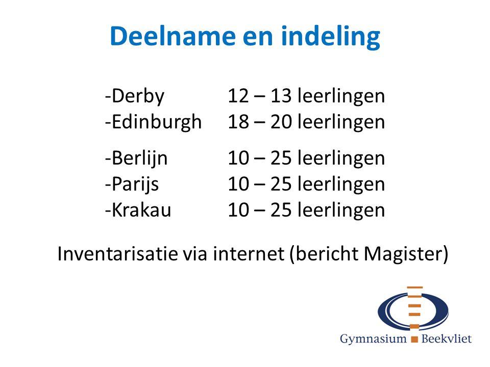Deelname en indeling Derby 12 – 13 leerlingen