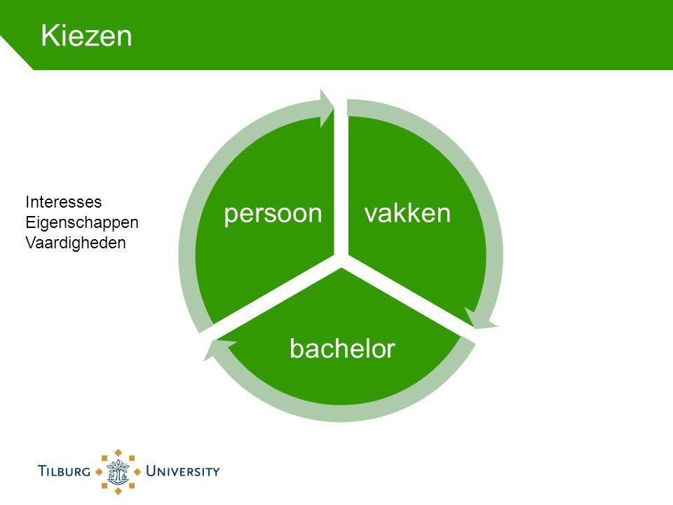 Kiezen vakken bachelor persoon Interesses Eigenschappen Vaardigheden