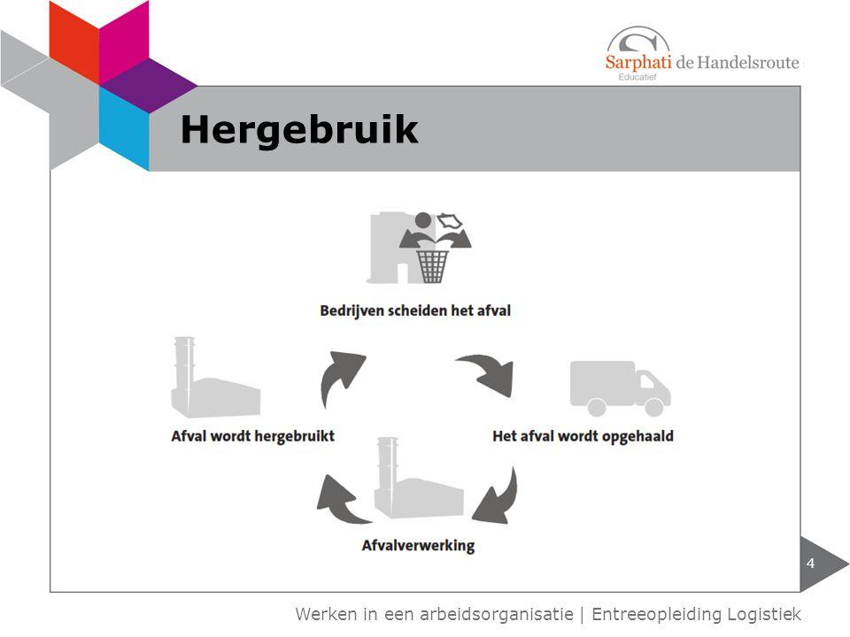 Hergebruik Werken in een arbeidsorganisatie   Entreeopleiding Logistiek