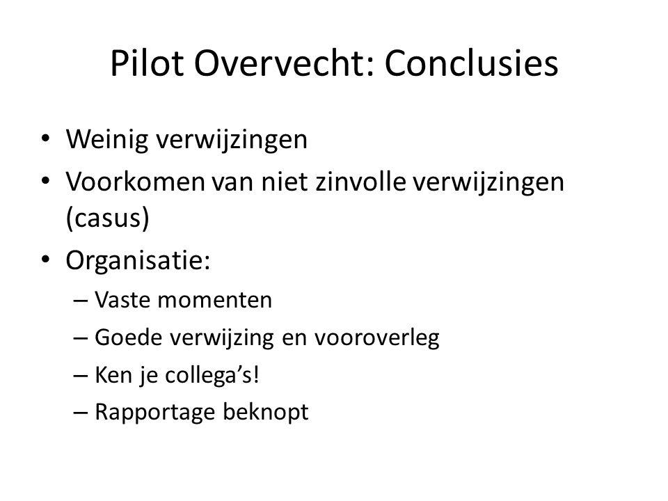 Pilot Overvecht: Conclusies