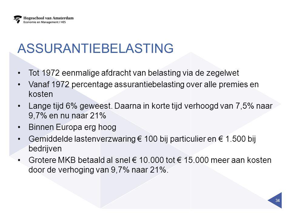 assurantiebelasting Tot 1972 eenmalige afdracht van belasting via de zegelwet. Vanaf 1972 percentage assurantiebelasting over alle premies en kosten.