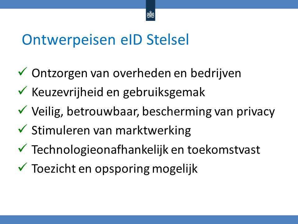 Ontwerpeisen eID Stelsel