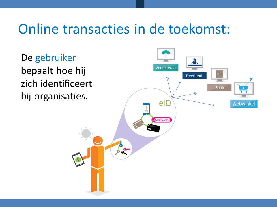 Online transacties in de toekomst: