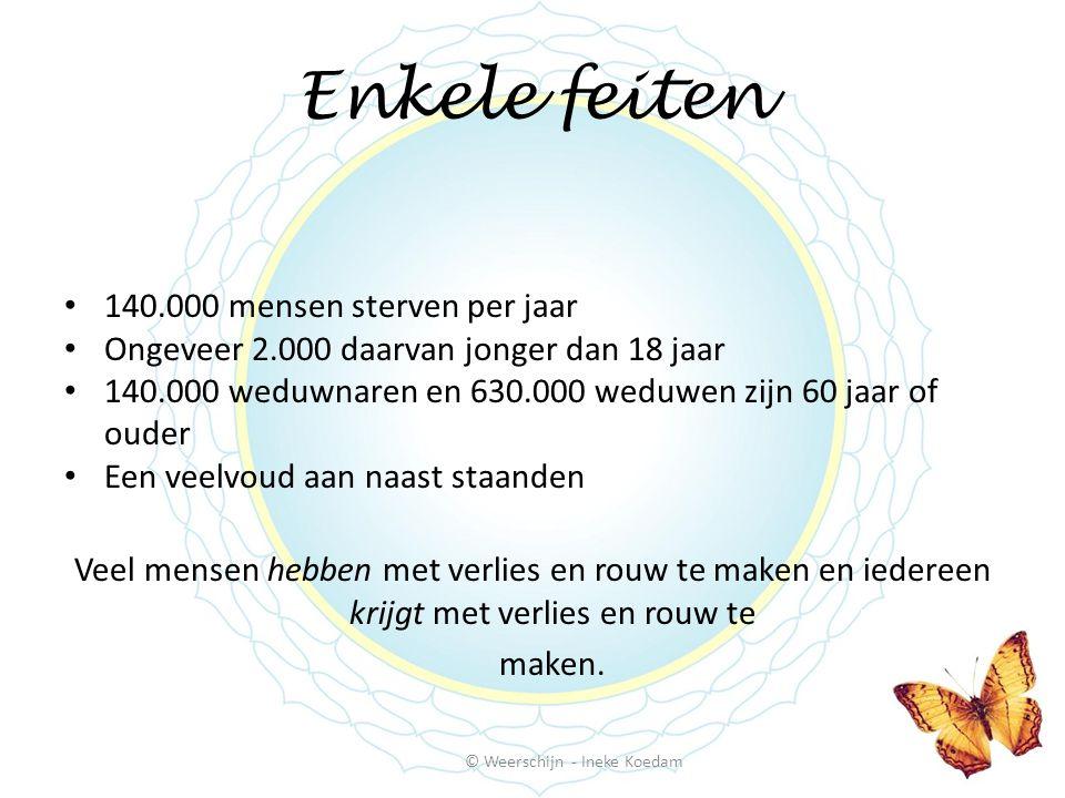 © Weerschijn - Ineke Koedam