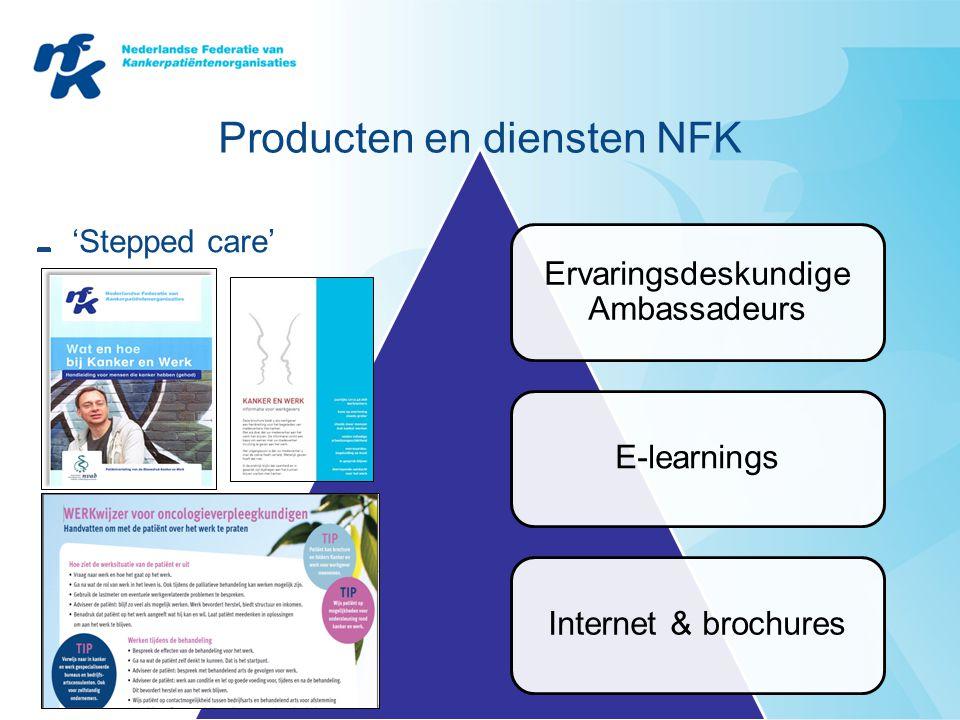 Producten en diensten NFK
