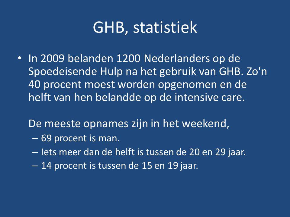 GHB, statistiek