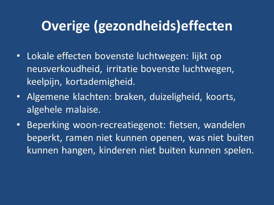 Overige (gezondheids)effecten