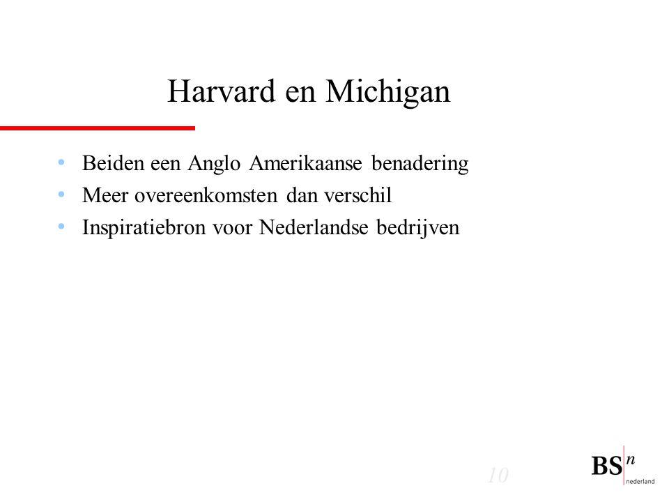 Harvard en Michigan Beiden een Anglo Amerikaanse benadering