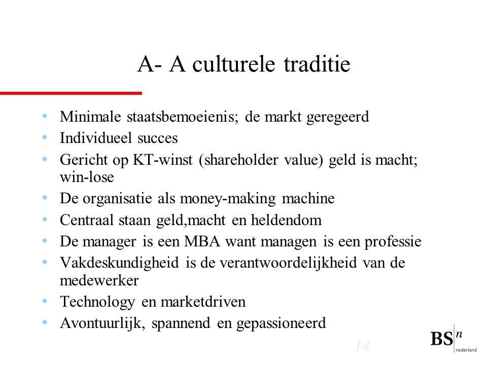 A- A culturele traditie