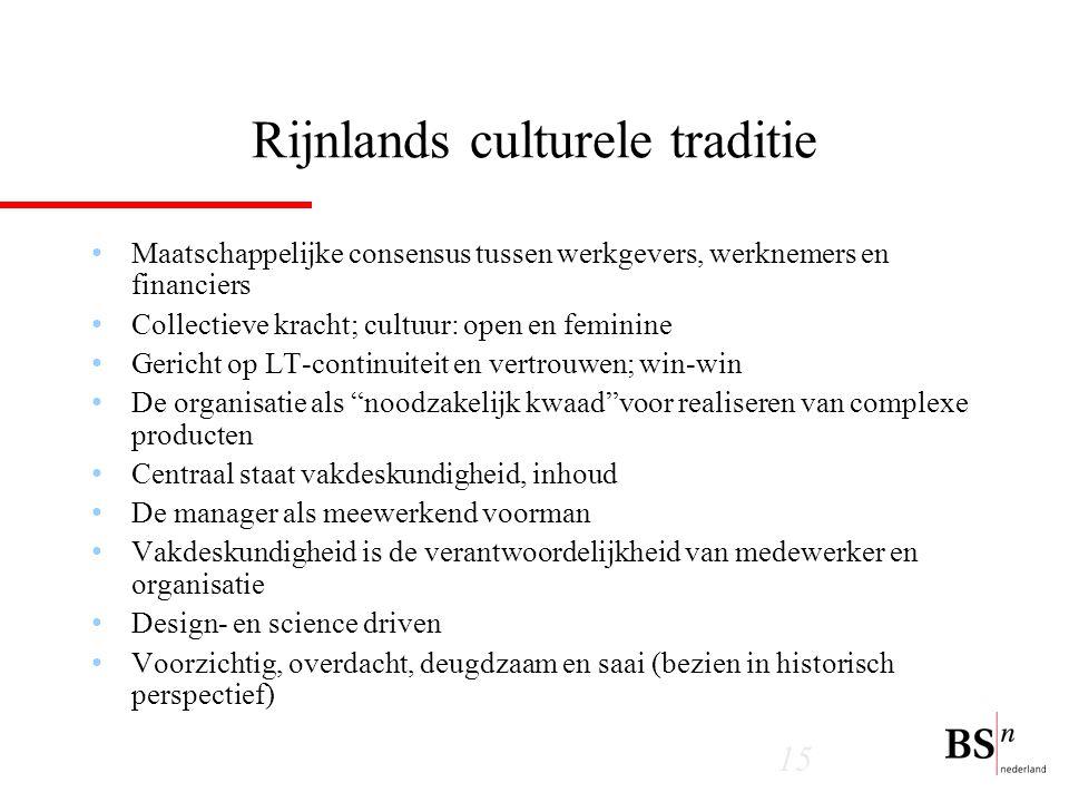 Rijnlands culturele traditie