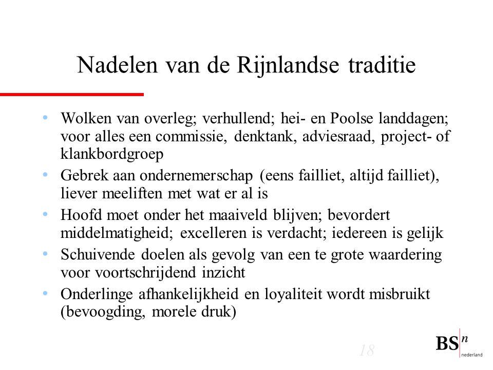 Nadelen van de Rijnlandse traditie