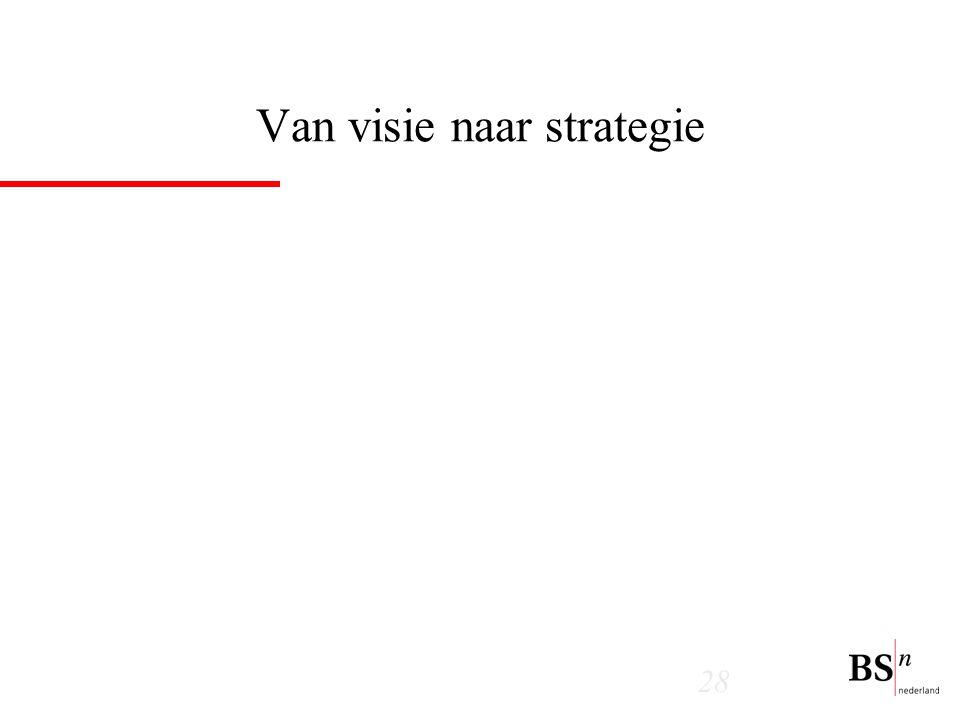 Van visie naar strategie
