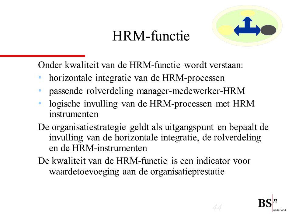 HRM-functie Onder kwaliteit van de HRM-functie wordt verstaan: