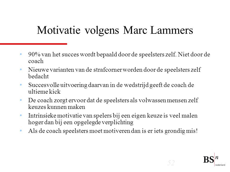 Motivatie volgens Marc Lammers