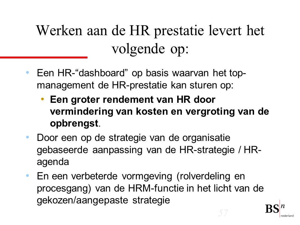 Werken aan de HR prestatie levert het volgende op: