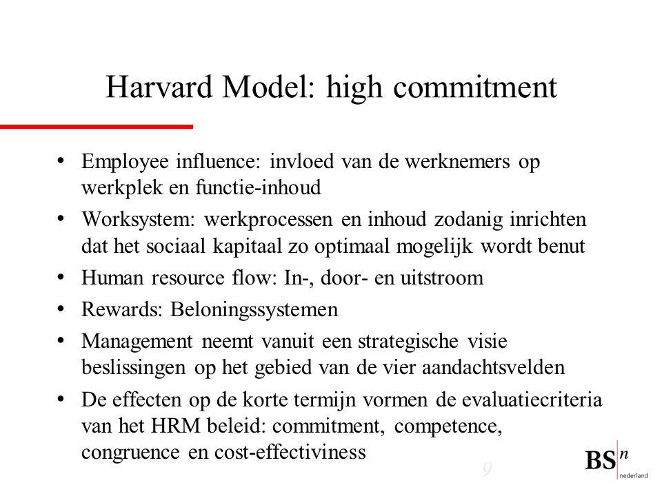 Harvard Model: high commitment