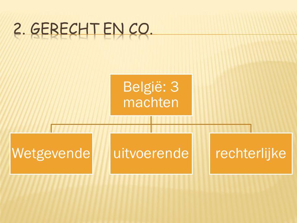 België: 3 machten Wetgevende uitvoerende rechterlijke