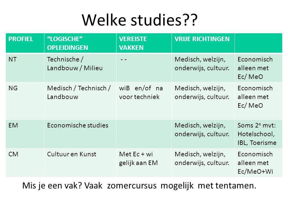 Welke studies PROFIEL. LOGISCHE OPLEIDINGEN. VEREISTE VAKKEN. VRIJE RICHTINGEN. NT. Technische /