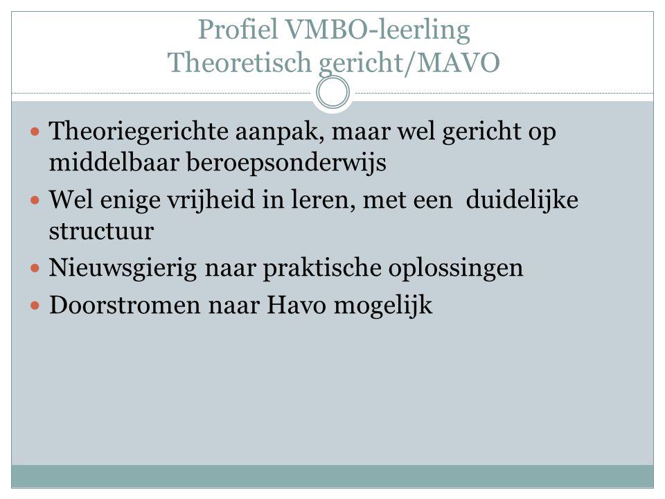 Profiel VMBO-leerling Theoretisch gericht/MAVO