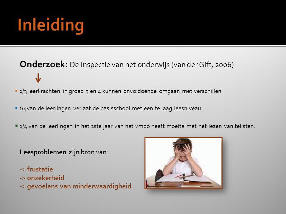 Inleiding Onderzoek: De Inspectie van het onderwijs (van der Gift, 2006) Leesproblemen zijn bron van: