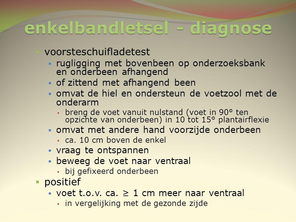 enkelbandletsel - diagnose