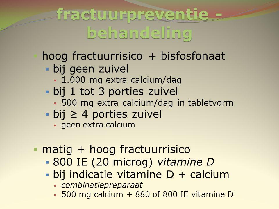 fractuurpreventie - behandeling