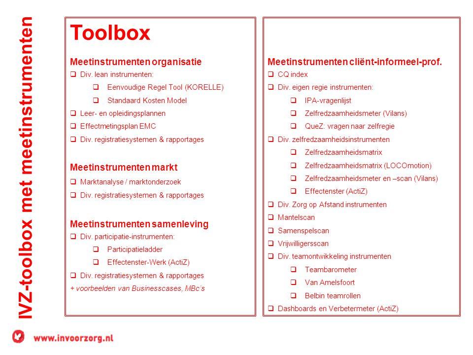 IVZ-toolbox met meetinstrumenten
