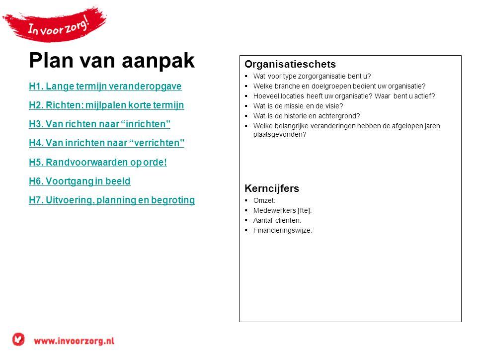 Plan van aanpak Organisatieschets Kerncijfers