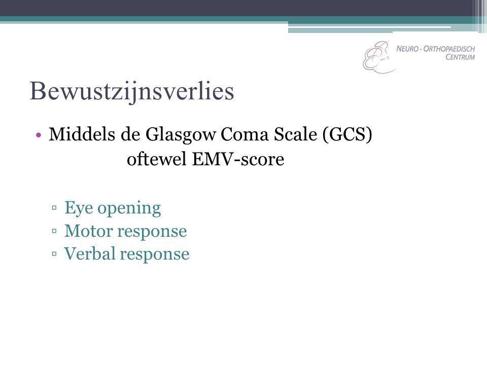 Bewustzijnsverlies Middels de Glasgow Coma Scale (GCS)