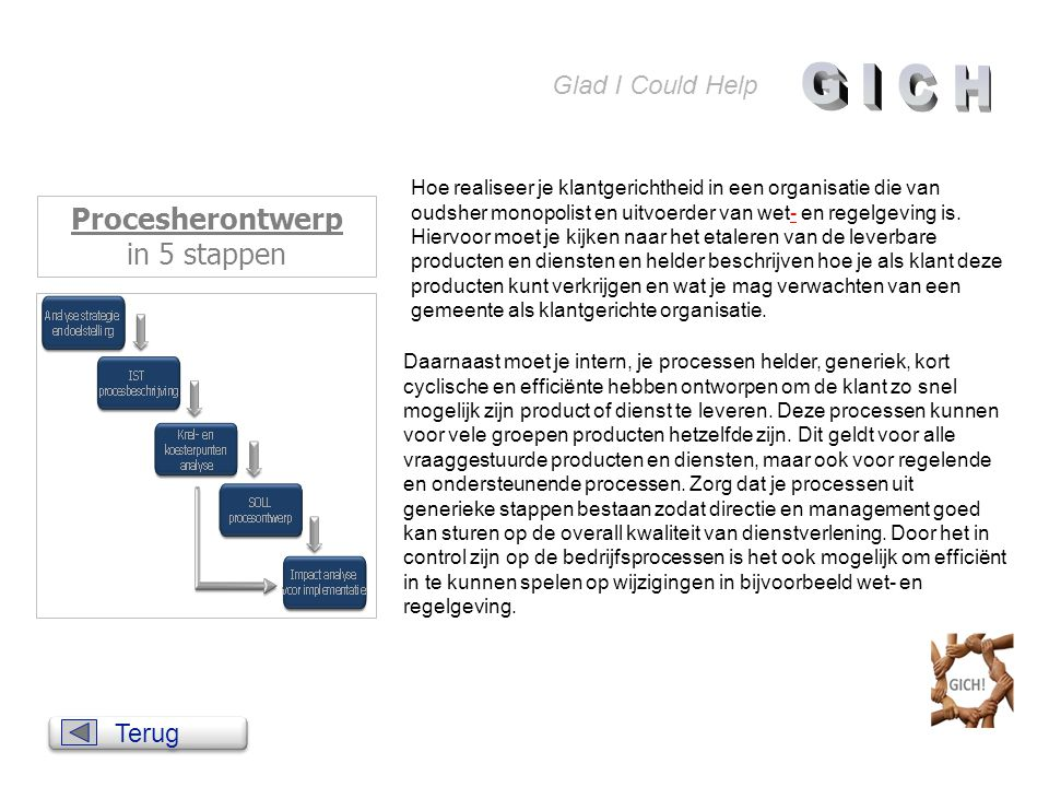 G I C H Procesherontwerp in 5 stappen Glad I Could Help Terug