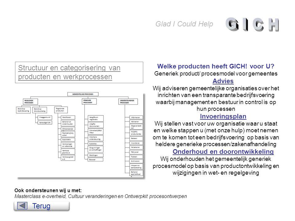 G I C H Glad I Could Help. Structuur en categorisering van producten en werkprocessen. Welke producten heeft GICH! voor U