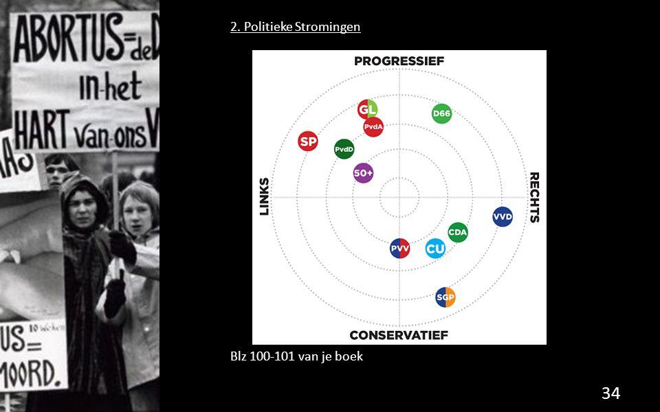 2. Politieke Stromingen Blz 100-101 van je boek