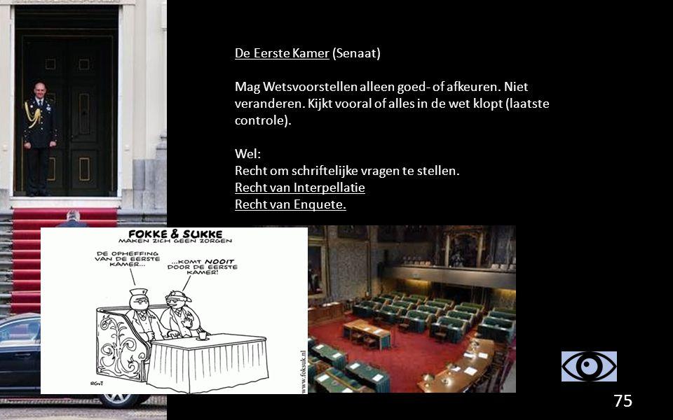 De Eerste Kamer (Senaat)