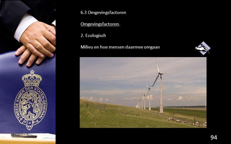 6.3 Omgevingsfactoren Omgevingsfactoren. 2. Ecologisch Milieu en hoe mensen daarmee omgaan