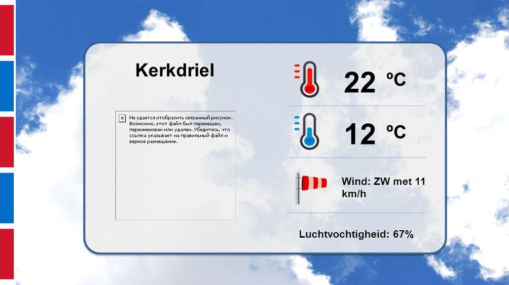 Kerkdriel 22 ºC 12 ºC Wind: ZW met 11 km/h Luchtvochtigheid: 67%