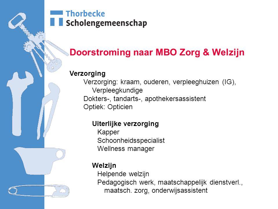 Doorstroming naar MBO Zorg & Welzijn