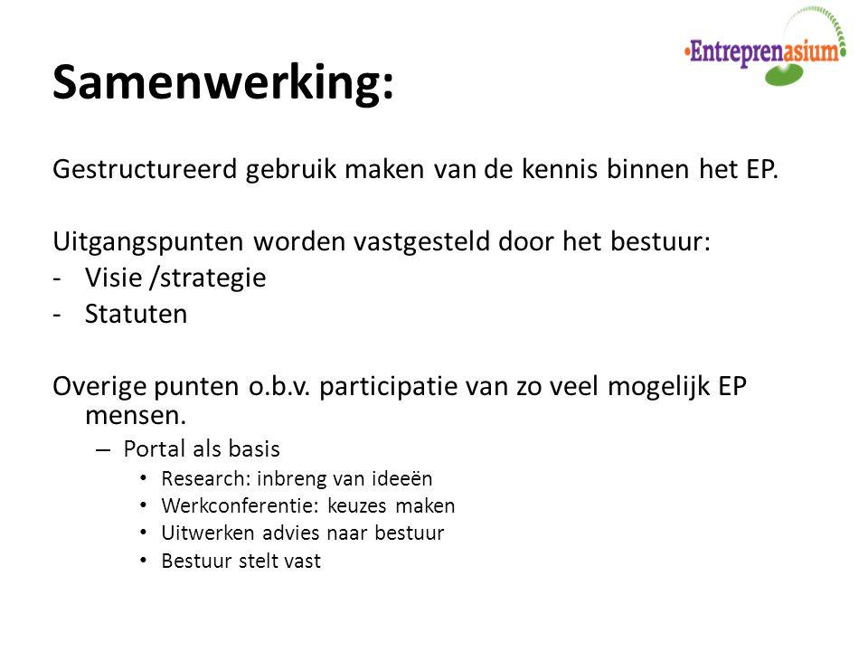 Samenwerking: Gestructureerd gebruik maken van de kennis binnen het EP. Uitgangspunten worden vastgesteld door het bestuur: