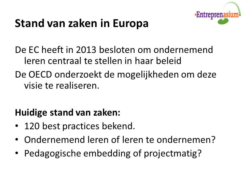 Stand van zaken in Europa