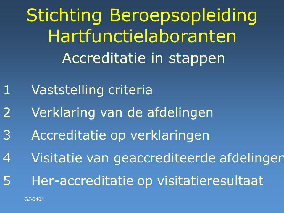 Stichting Beroepsopleiding Hartfunctielaboranten