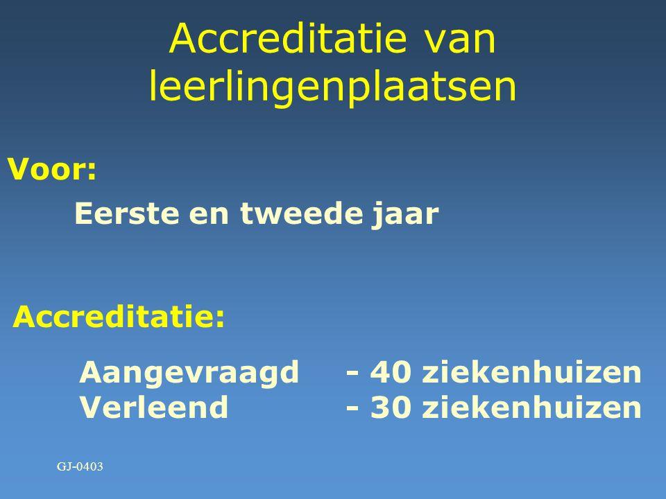 Accreditatie van leerlingenplaatsen