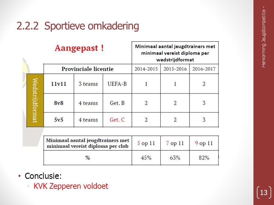 2.2.2 Sportieve omkadering Conclusie: KVK Zepperen voldoet