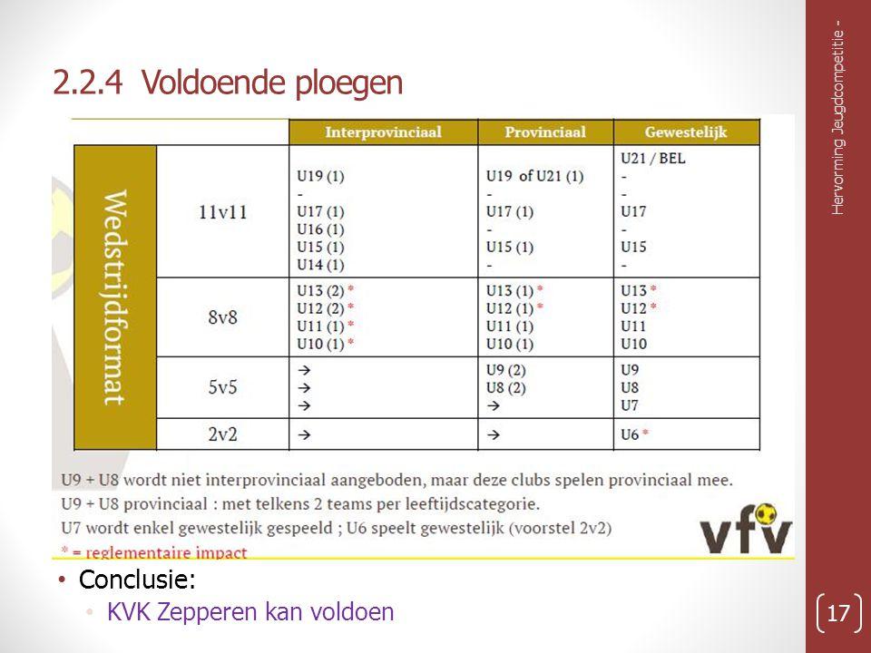 2.2.4 Voldoende ploegen Conclusie: KVK Zepperen kan voldoen