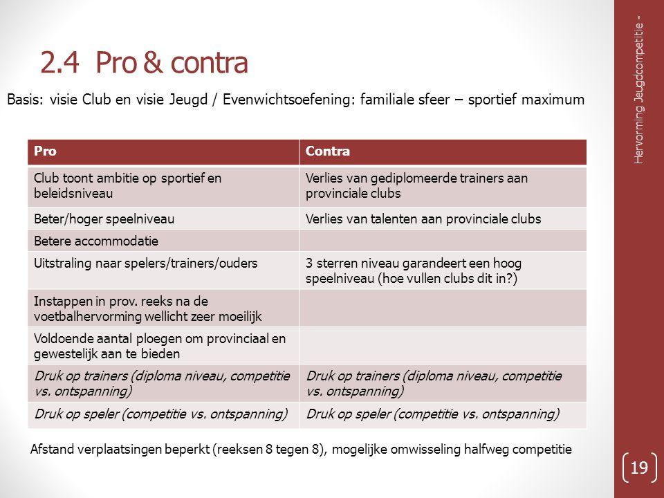 2.4 Pro & contra Basis: visie Club en visie Jeugd / Evenwichtsoefening: familiale sfeer – sportief maximum.