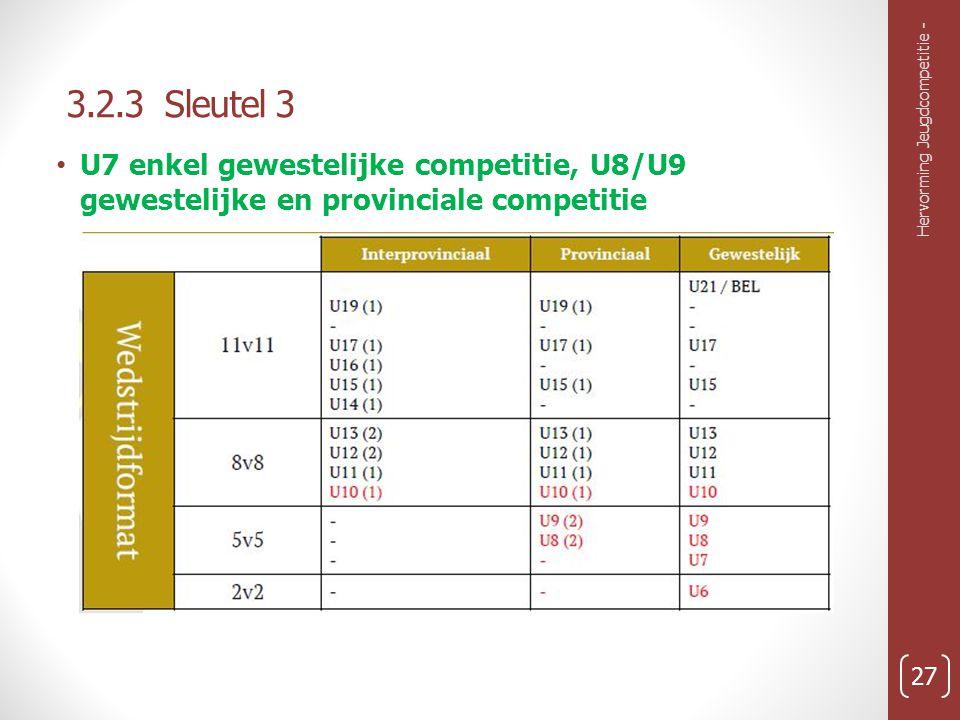 3.2.3 Sleutel 3 U7 enkel gewestelijke competitie, U8/U9 gewestelijke en provinciale competitie.
