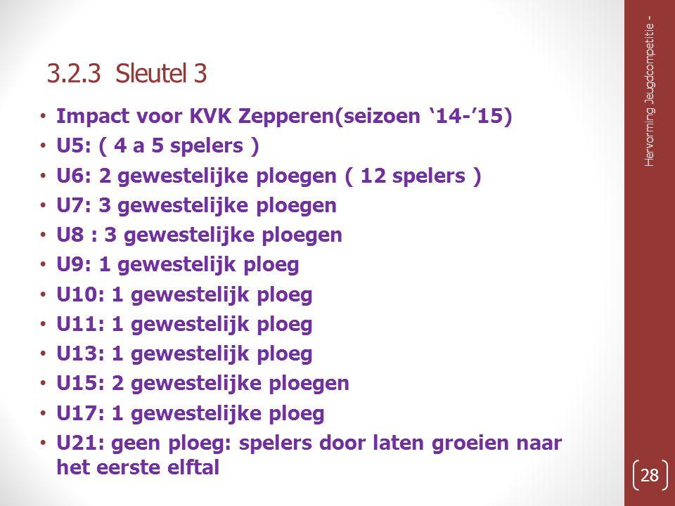 3.2.3 Sleutel 3 Impact voor KVK Zepperen(seizoen '14-'15)